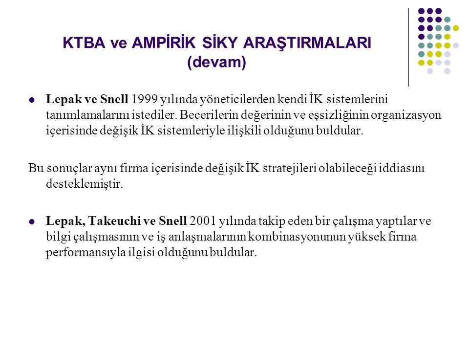 KTBA ve AMPİRİK SİKY ARAŞTIRMALARI (devam)