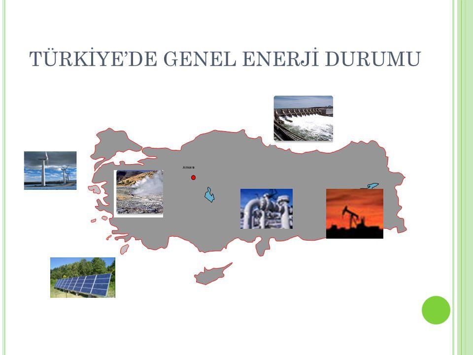 TÜRKİYE'DE GENEL ENERJİ DURUMU