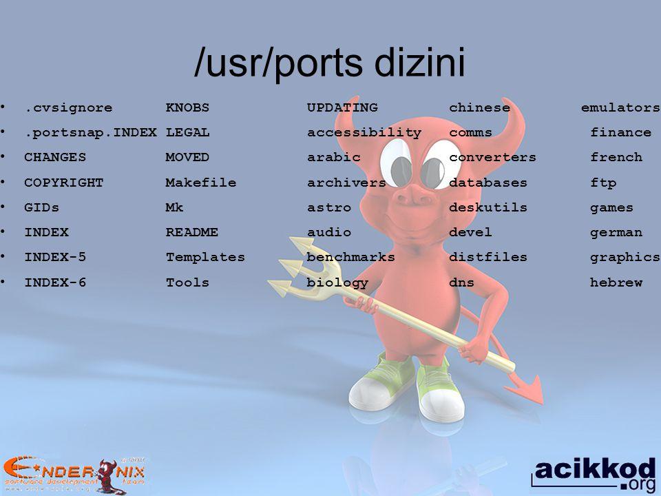 /usr/ports dizini .cvsignore KNOBS UPDATING chinese emulators
