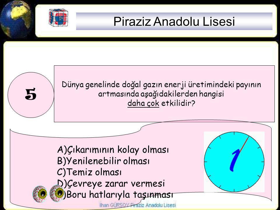 Piraziz Anadolu Lisesi