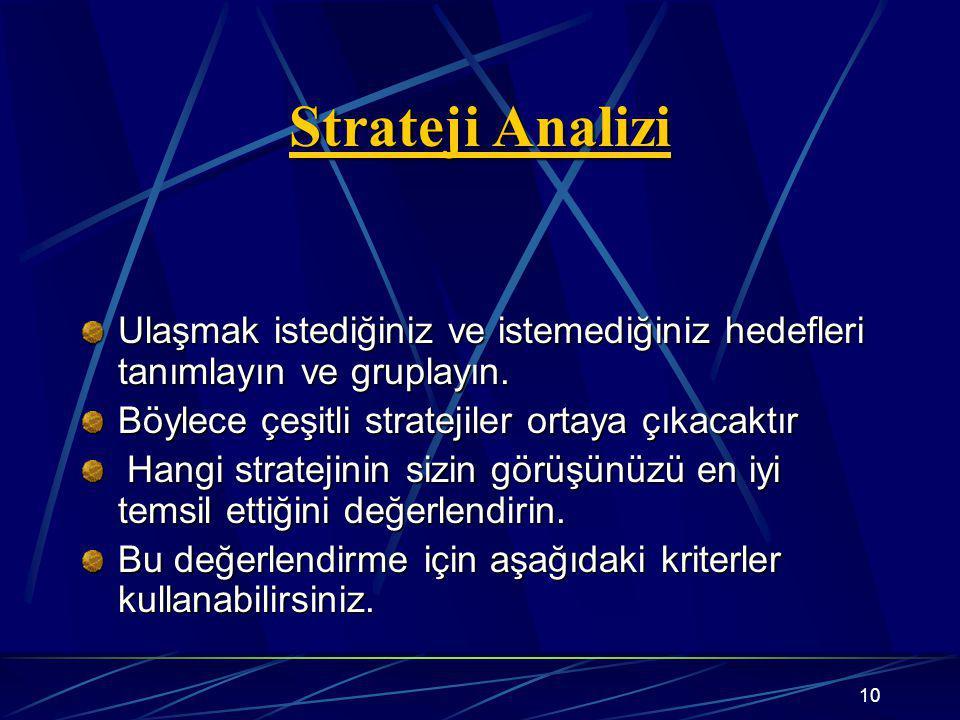 Strateji Analizi Ulaşmak istediğiniz ve istemediğiniz hedefleri tanımlayın ve gruplayın. Böylece çeşitli stratejiler ortaya çıkacaktır.