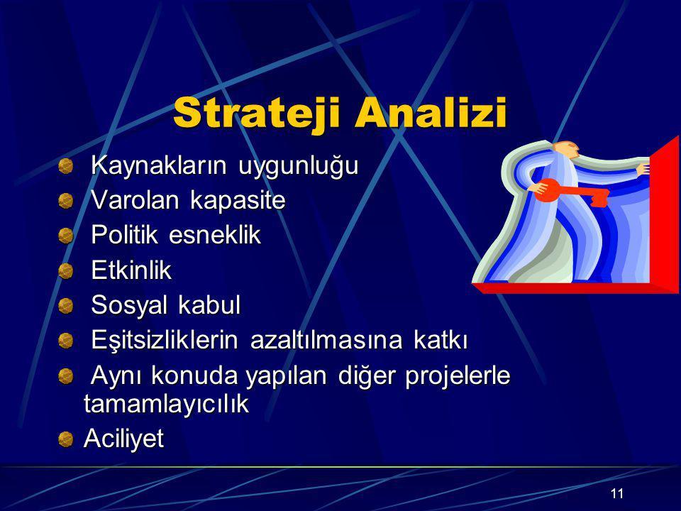 Strateji Analizi Kaynakların uygunluğu Varolan kapasite