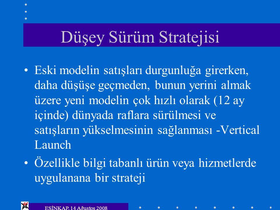 Düşey Sürüm Stratejisi