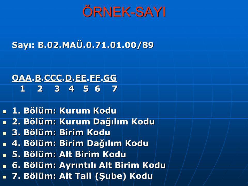 ÖRNEK-SAYI Sayı: B.02.MAÜ.0.71.01.00/89 OAA.B.CCC.D.EE.FF.GG