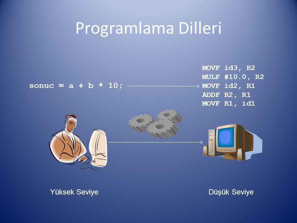 Programlama Dilleri sonuc = a + b * 10; MOVF id3, R2 MULF #10.0, R2