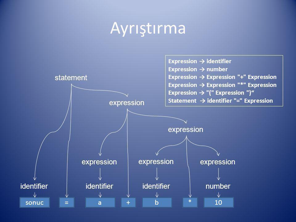 Ayrıştırma statement expression expression expression expression