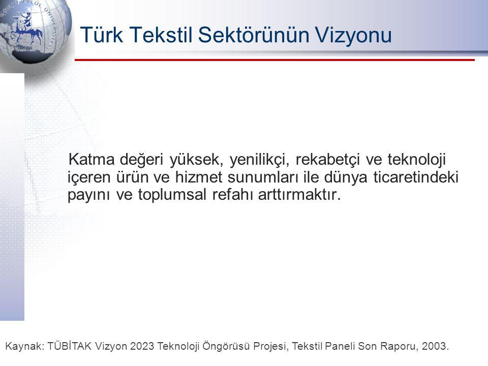 Türk Tekstil Sektörünün Vizyonu