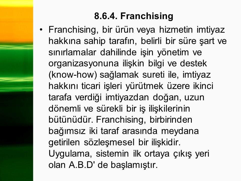 8.6.4. Franchising