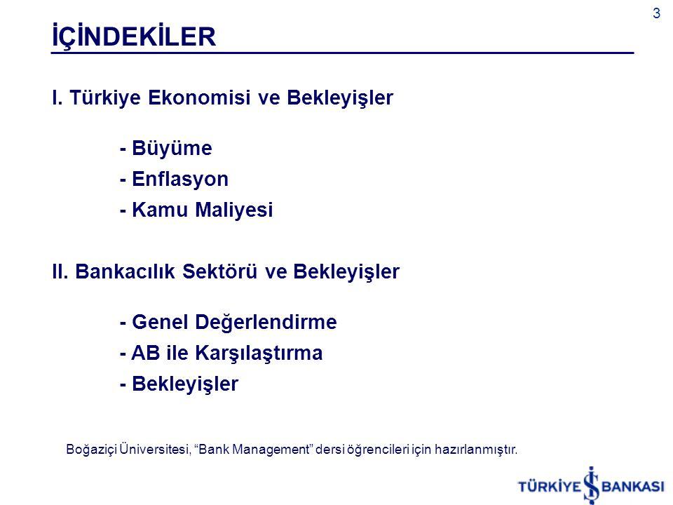 İÇİNDEKİLER I. Türkiye Ekonomisi ve Bekleyişler - Büyüme - Enflasyon
