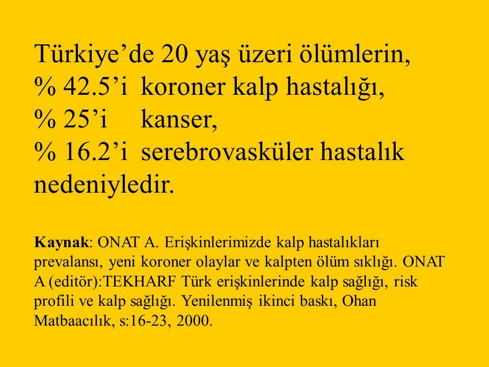 Türkiye'de 20 yaş üzeri ölümlerin, % 42.5'i koroner kalp hastalığı,