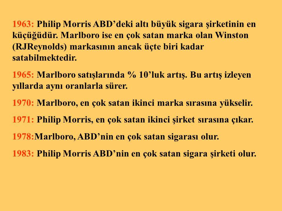 1963: Philip Morris ABD'deki altı büyük sigara şirketinin en küçüğüdür
