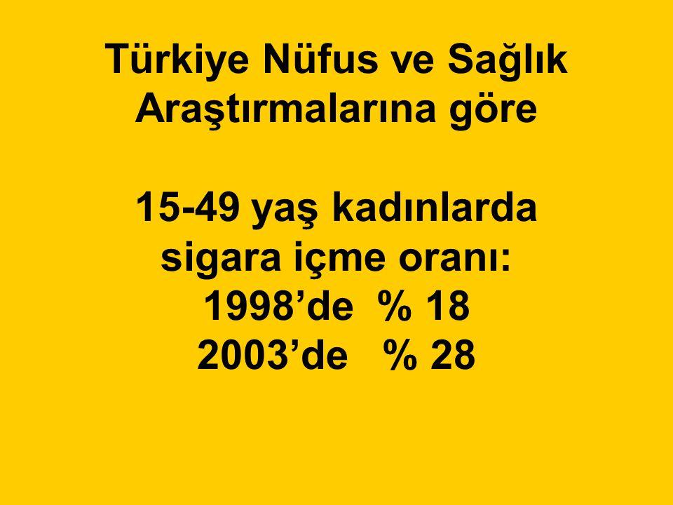 Türkiye Nüfus ve Sağlık Araştırmalarına göre
