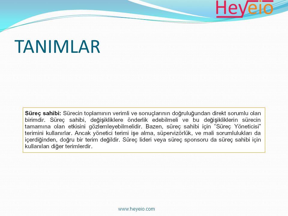 TANIMLAR www.heyeio.com