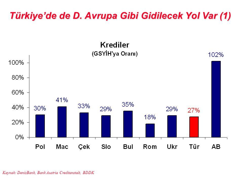 Türkiye'de de D. Avrupa Gibi Gidilecek Yol Var (1)