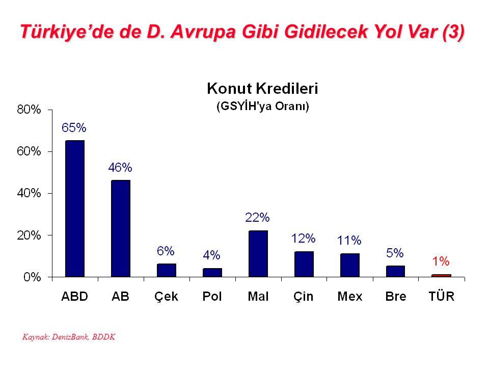 Türkiye'de de D. Avrupa Gibi Gidilecek Yol Var (3)