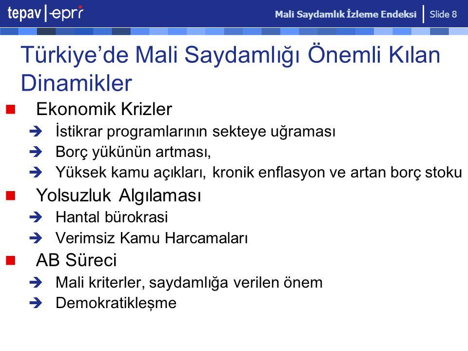 Türkiye'de Mali Saydamlığı Önemli Kılan Dinamikler