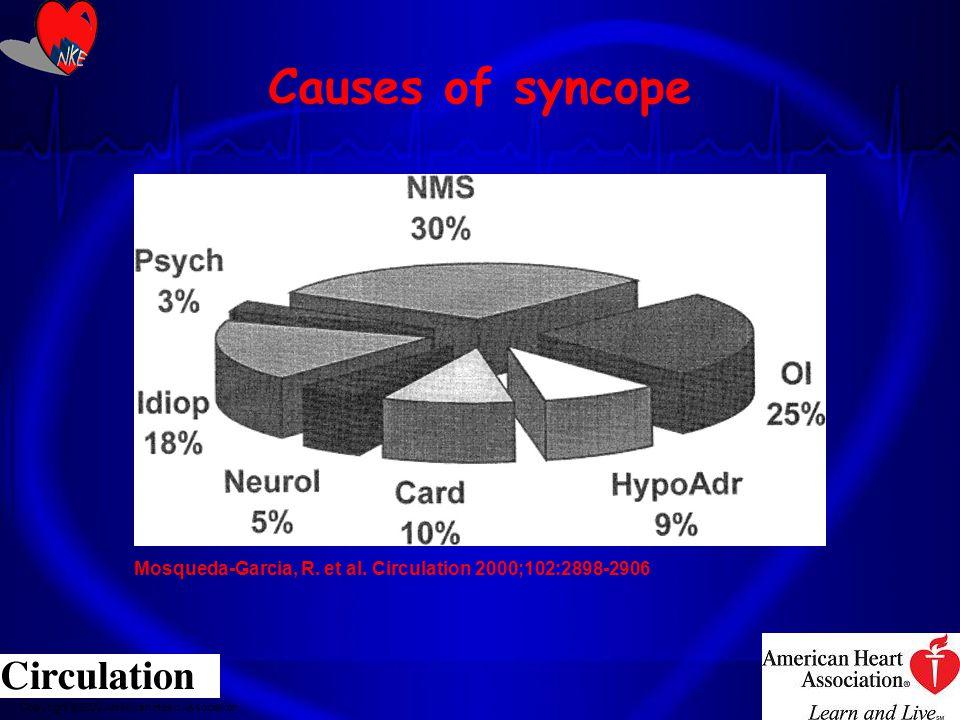 Causes of syncope Mosqueda-Garcia, R. et al. Circulation 2000;102:2898-2906.