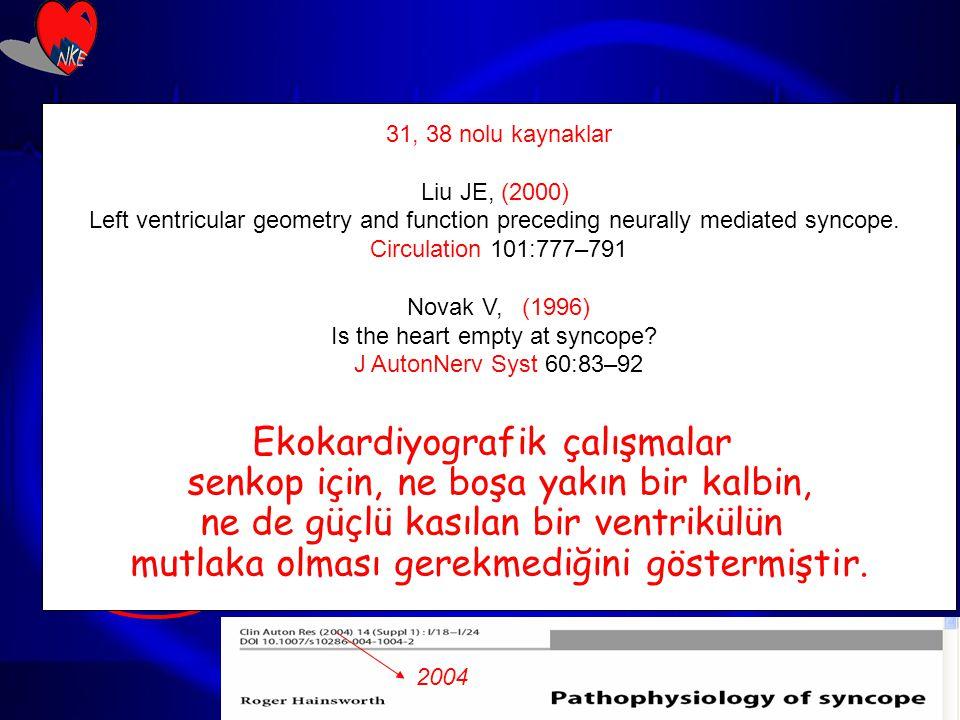 Ekokardiyografik çalışmalar senkop için, ne boşa yakın bir kalbin,