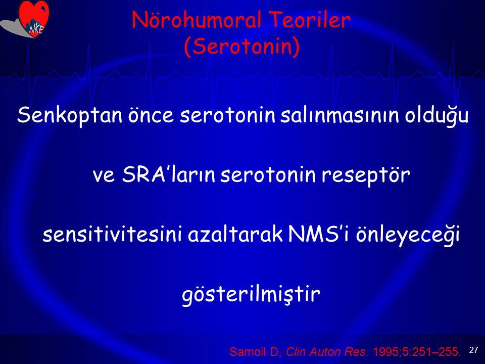Nörohumoral Teoriler (Serotonin)
