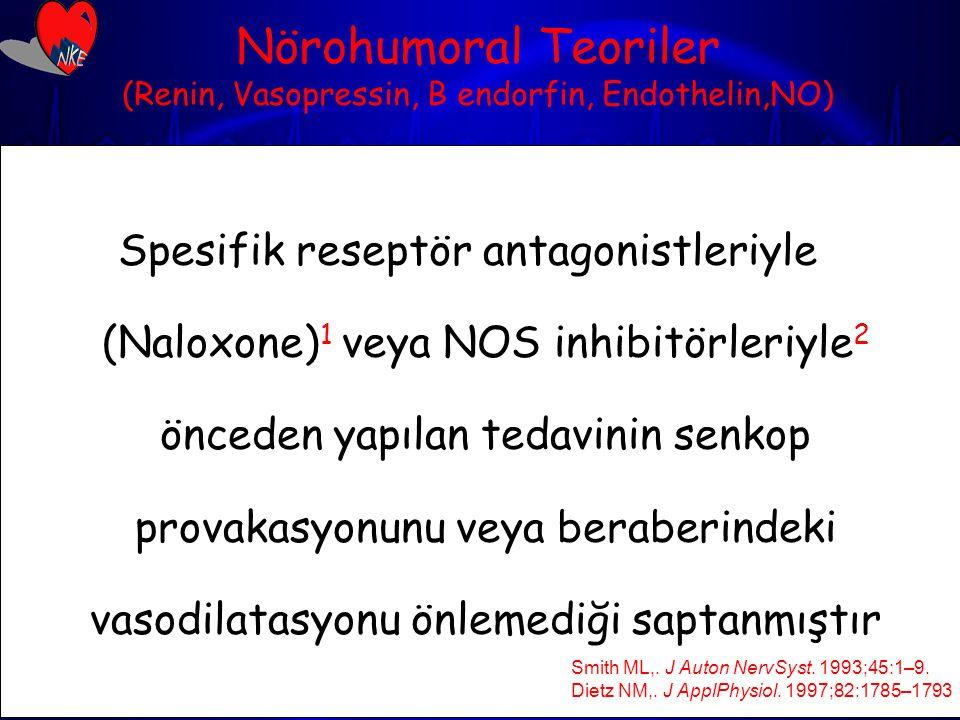 Nörohumoral Teoriler (Renin, Vasopressin, B endorfin, Endothelin,NO)