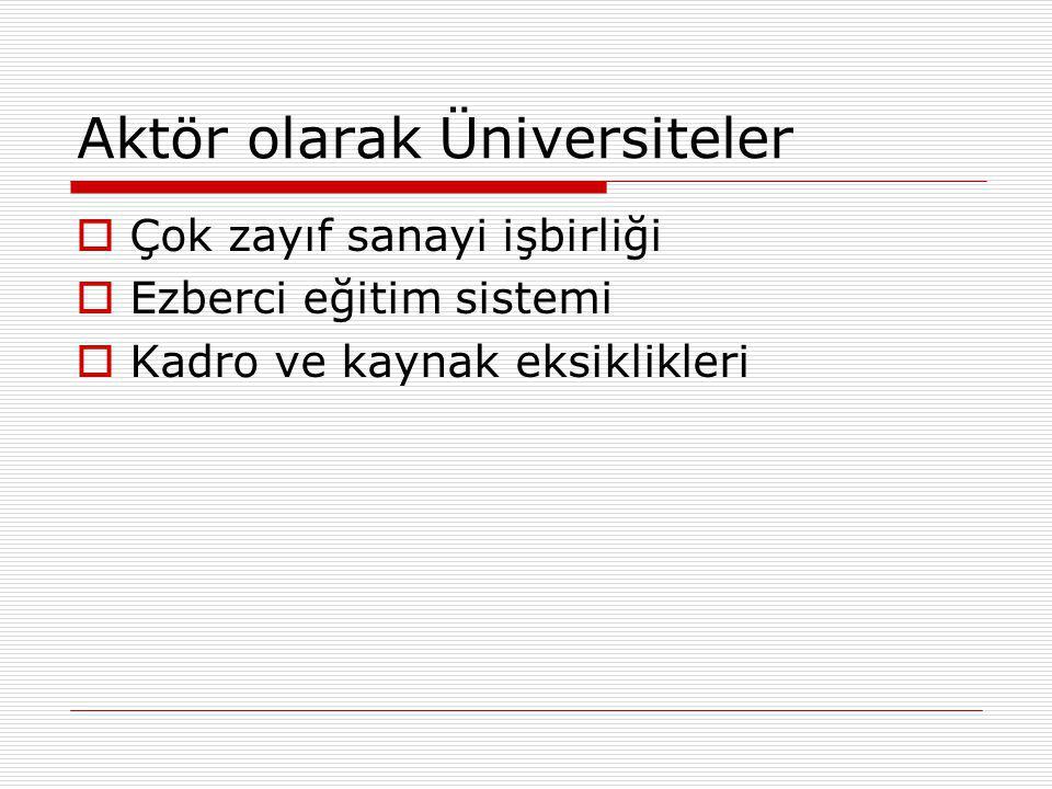 Aktör olarak Üniversiteler