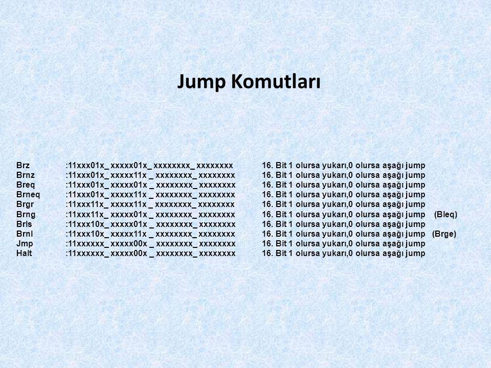 Jump Komutları Brz :11xxx01x_ xxxxx01x_ xxxxxxxx_ xxxxxxxx 16. Bit 1 olursa yukarı,0 olursa aşağı jump.