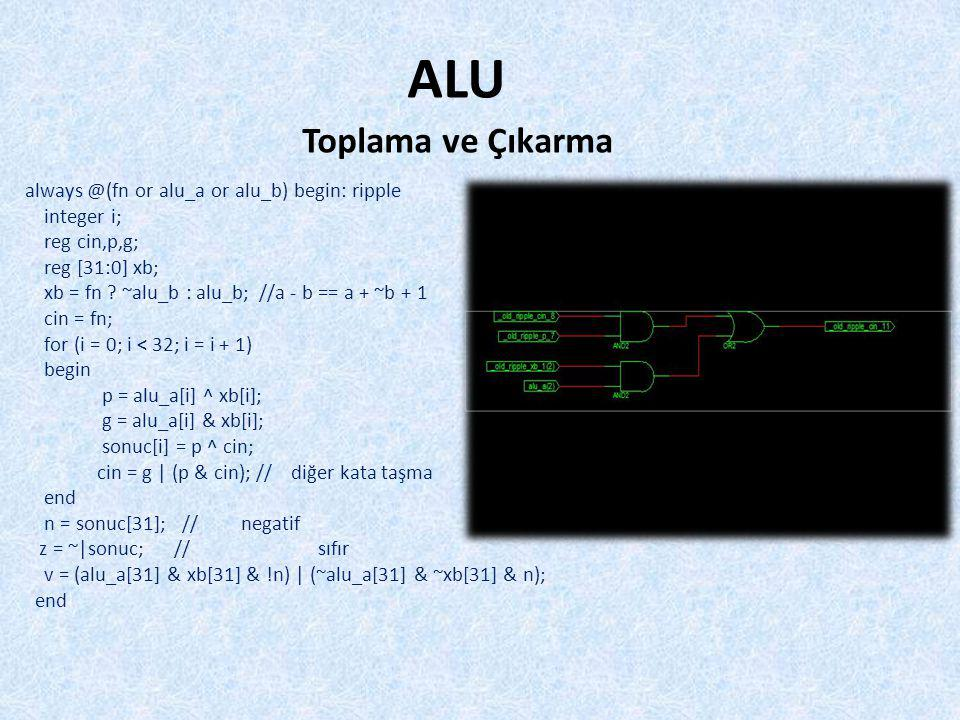 ALU Toplama ve Çıkarma always @(fn or alu_a or alu_b) begin: ripple
