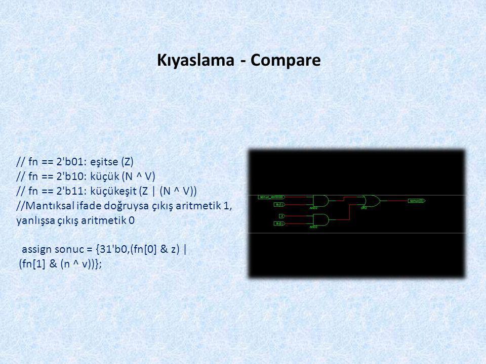 Kıyaslama - Compare // fn == 2 b01: eşitse (Z)