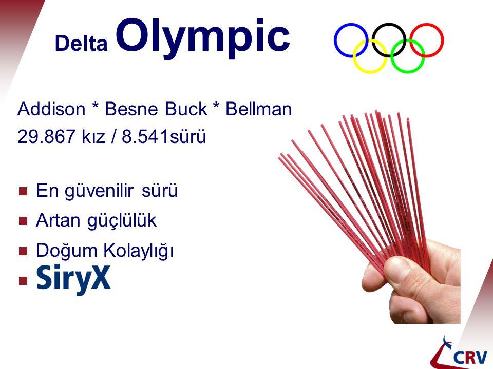 Delta Olympic Addison * Besne Buck * Bellman 29.867 kız / 8.541sürü