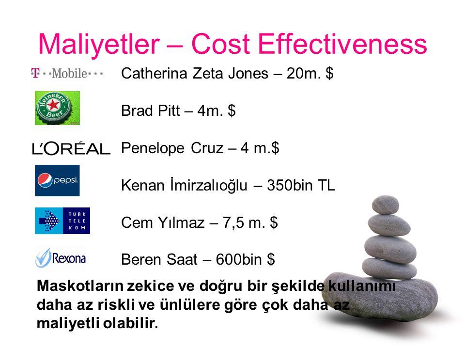 Maliyetler – Cost Effectiveness