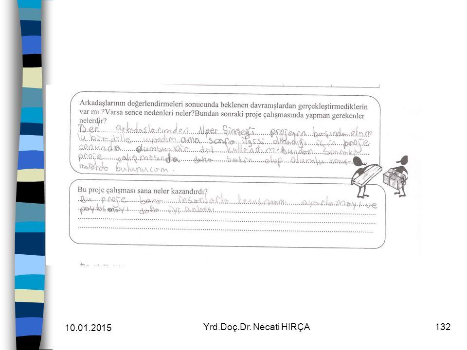 08.04.2017 Yrd.Doç.Dr. Necati HIRÇA