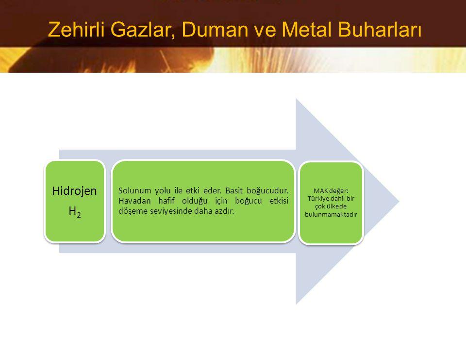 Zehirli Gazlar, Duman ve Metal Buharları