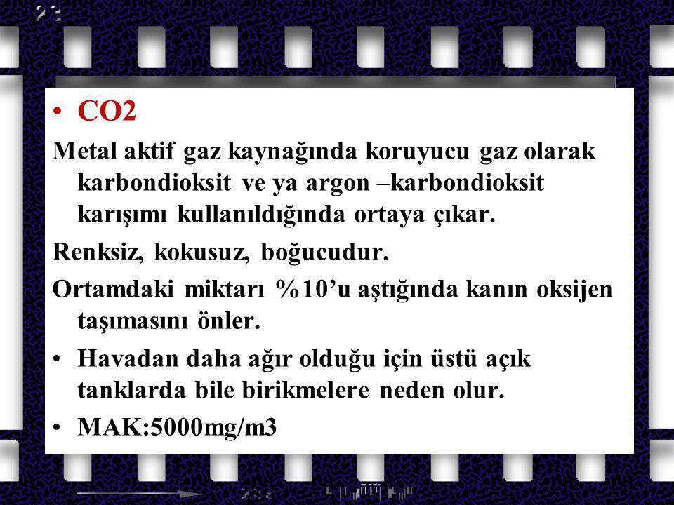 Azot Oksit Gazları CO2.