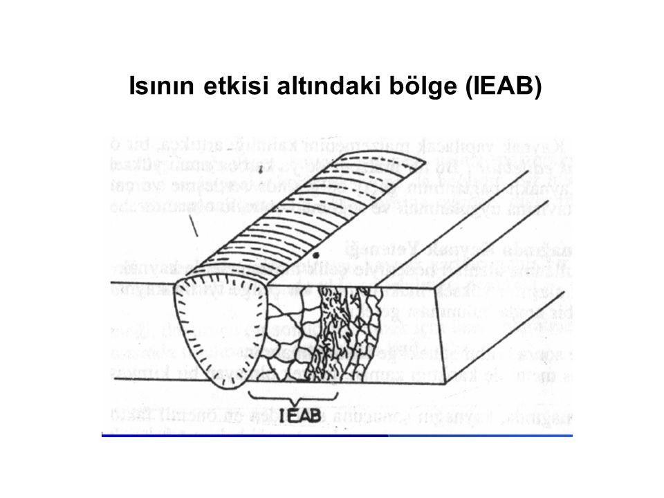 Isının etkisi altındaki bölge (IEAB)