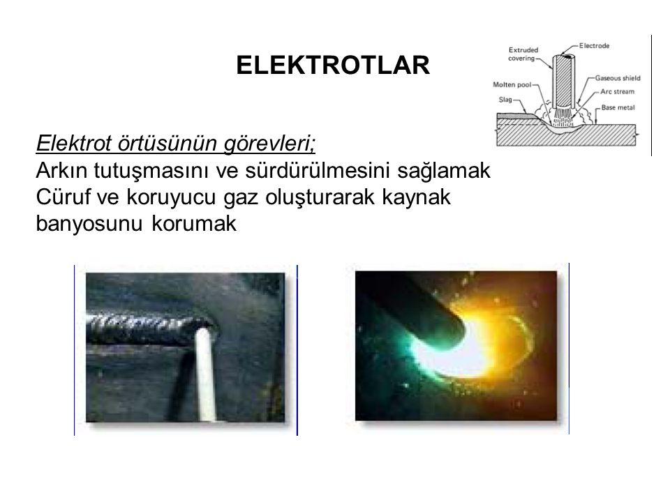 ELEKTROTLAR Elektrot örtüsünün görevleri;
