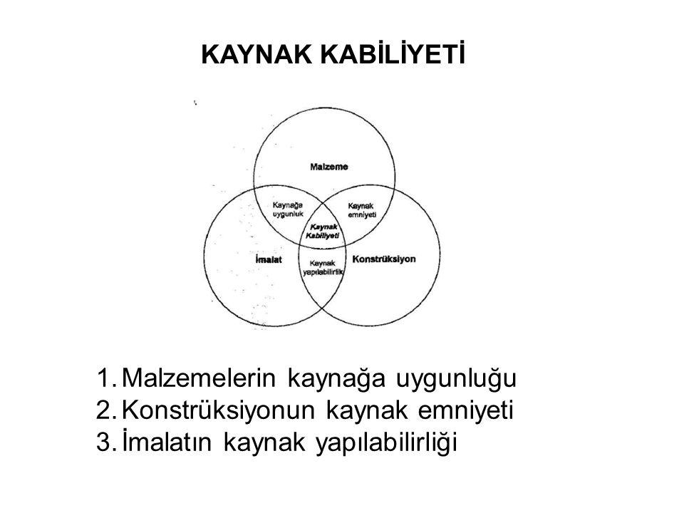 KAYNAK KABİLİYETİ Malzemelerin kaynağa uygunluğu. Konstrüksiyonun kaynak emniyeti.