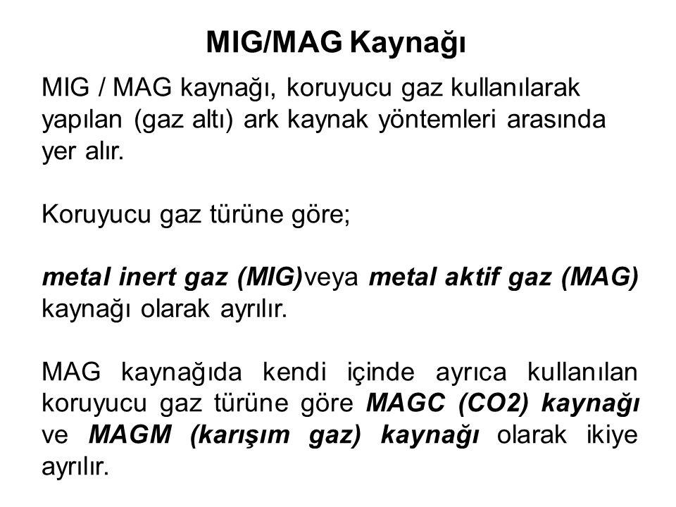 MIG/MAG Kaynağı MIG / MAG kaynağı, koruyucu gaz kullanılarak yapılan (gaz altı) ark kaynak yöntemleri arasında yer alır.