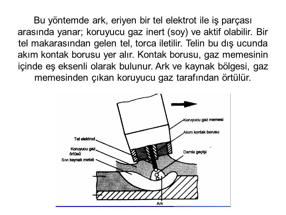 Bu yöntemde ark, eriyen bir tel elektrot ile iş parçası arasında yanar; koruyucu gaz inert (soy) ve aktif olabilir.