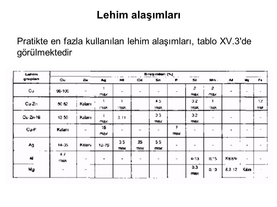 Lehim alaşımları Pratikte en fazla kullanılan lehim alaşımları, tablo XV.3 de görülmektedir