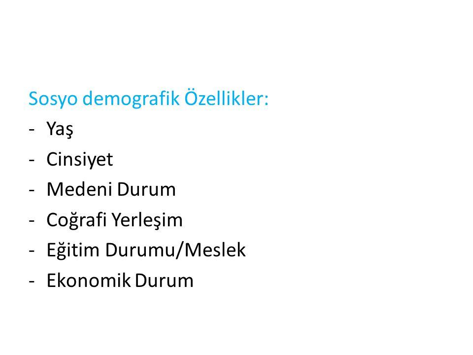 Sosyo demografik Özellikler: