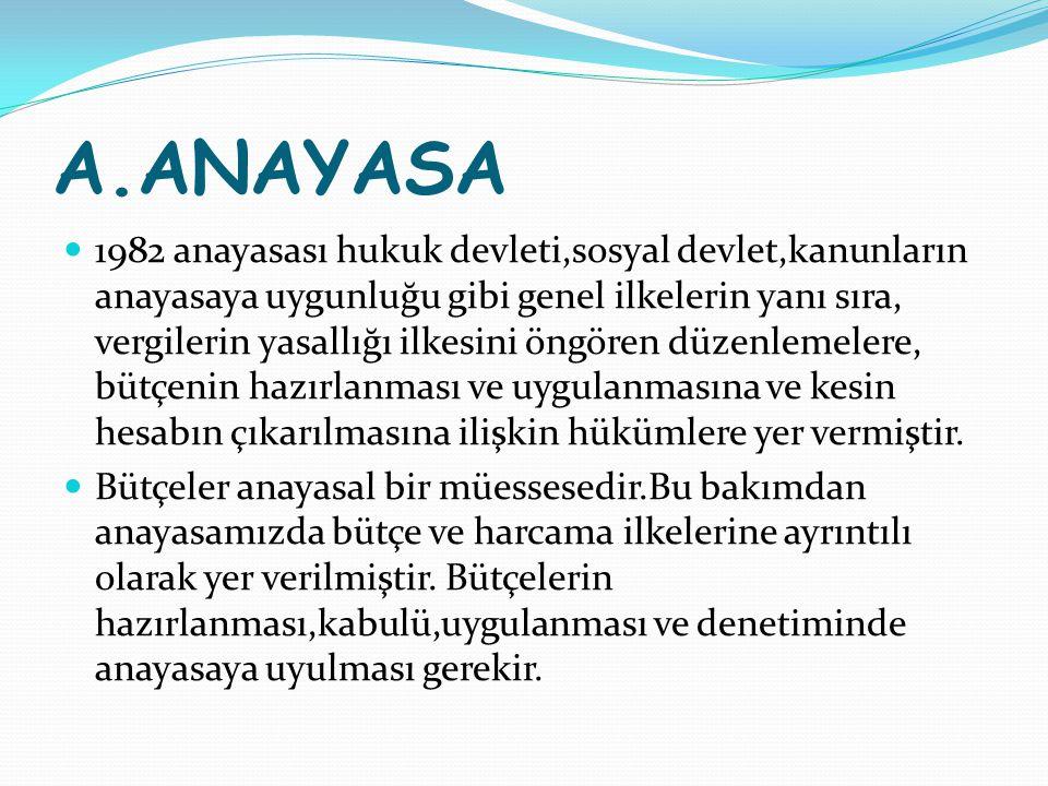A.ANAYASA