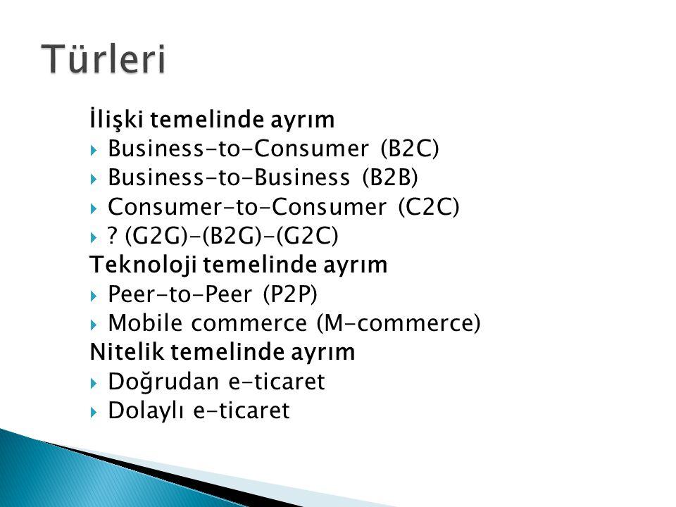 Türleri İlişki temelinde ayrım Business-to-Consumer (B2C)