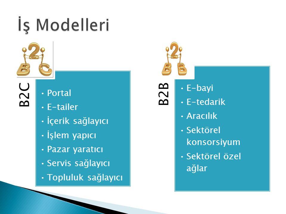 İş Modelleri Portal E-tailer İçerik sağlayıcı İşlem yapıcı