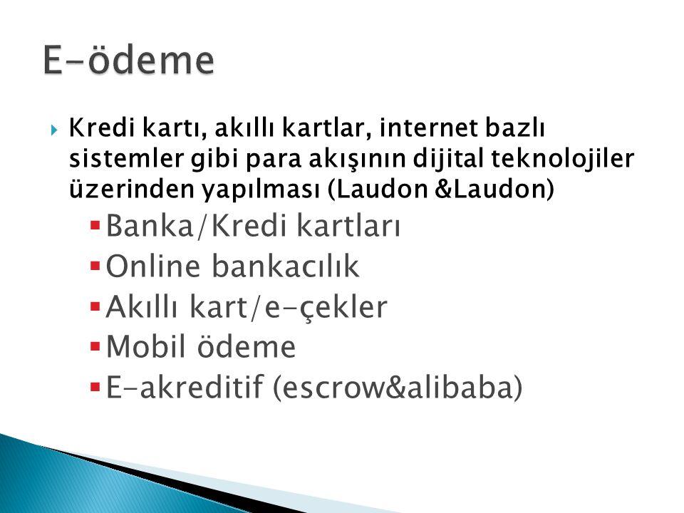 E-ödeme Banka/Kredi kartları Online bankacılık Akıllı kart/e-çekler
