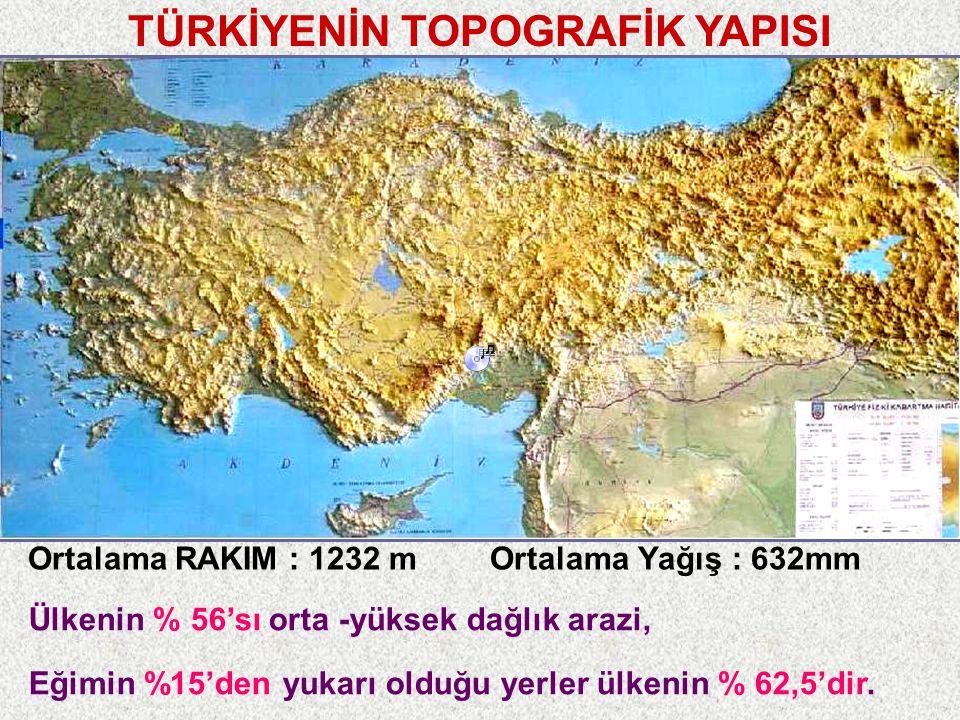 Ortalama RAKIM : 1232 m Ortalama Yağış : 632mm