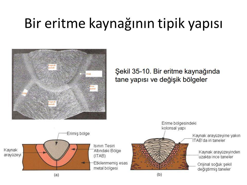 Bir eritme kaynağının tipik yapısı