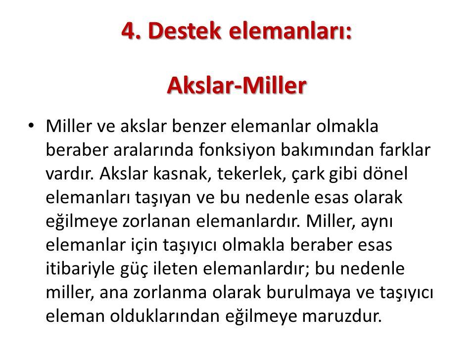 4. Destek elemanları: Akslar-Miller