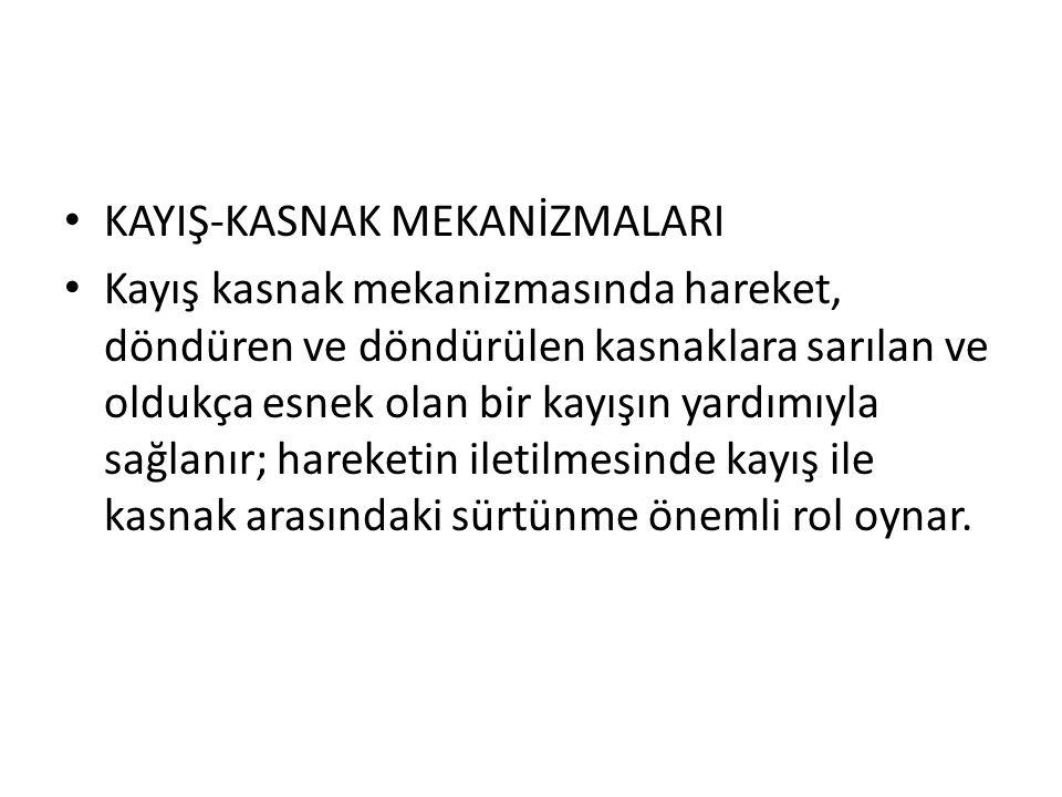KAYIŞ-KASNAK MEKANİZMALARI