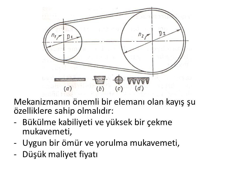 Mekanizmanın önemli bir elemanı olan kayış şu özelliklere sahip olmalıdır: