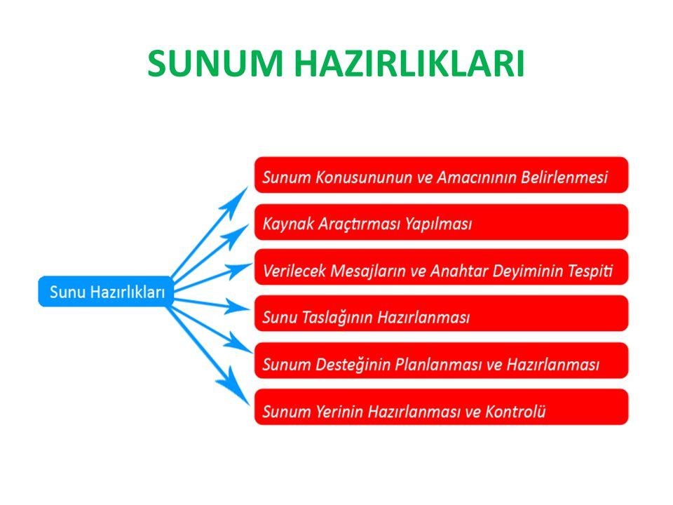 SUNUM HAZIRLIKLARI